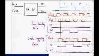Digital CDR with digital filter and phase selection.mp4