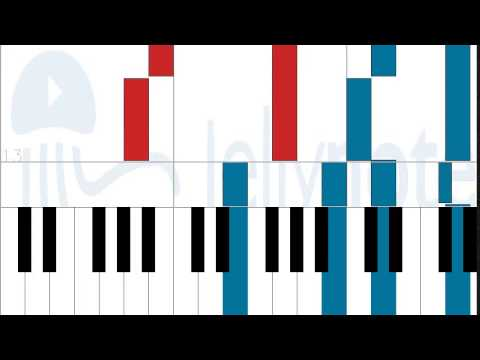 How to play Here I Am Lord by The Vandals on Piano Sheet Music