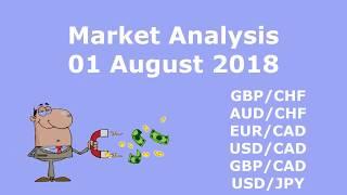 Forex Trading Analysis 01 August 2018 + Forex Market Recap