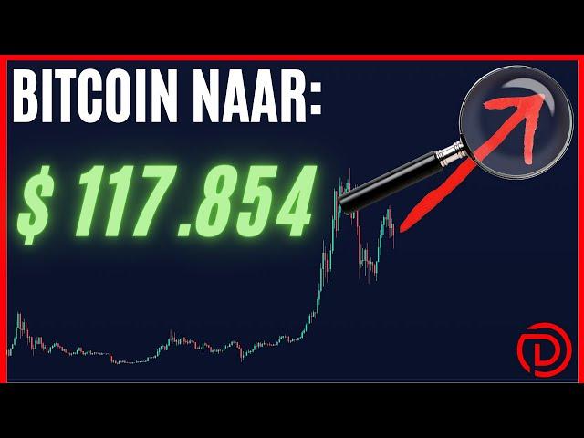 BITCOIN op weg naar $117.854 !!! | Fibonacci Extension