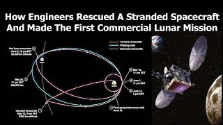 The First Commercial Lunar Spacecraft - 20 Years before Israel & Beresheet