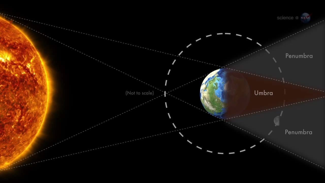 A Lunar Eclipse Tetrad is Coming | NASA Space Science HD  YouTube