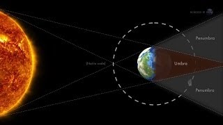 A Lunar Eclipse Tetrad is Coming | NASA Space Science HD