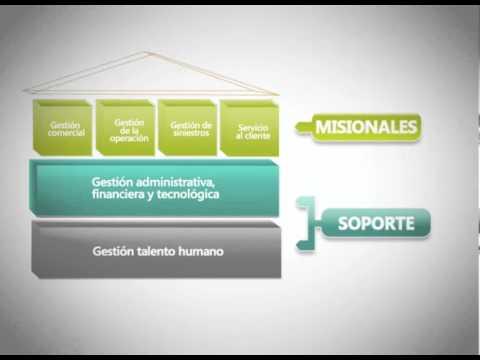 cadena-de-valor---grupo-e-consultoría-eficiente