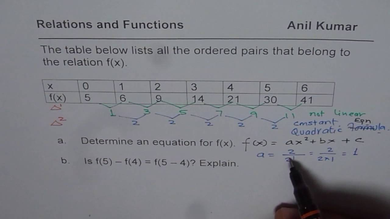 Find Equation for the Function from Table of Values and Understand Function  Notation