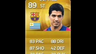 FIFA 15 SUAREZ 89 Player Review & In Game Stats Ultimate Team
