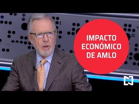 Reformas de AMLO impactan economía de México - Tercer Grado