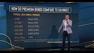 Martin Lewis explains h๐w the Premium Bond prize rate works and who it's best for