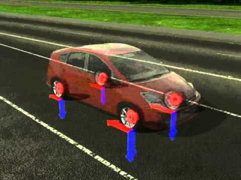 How Electronic Brake force Distribution (EBD) works