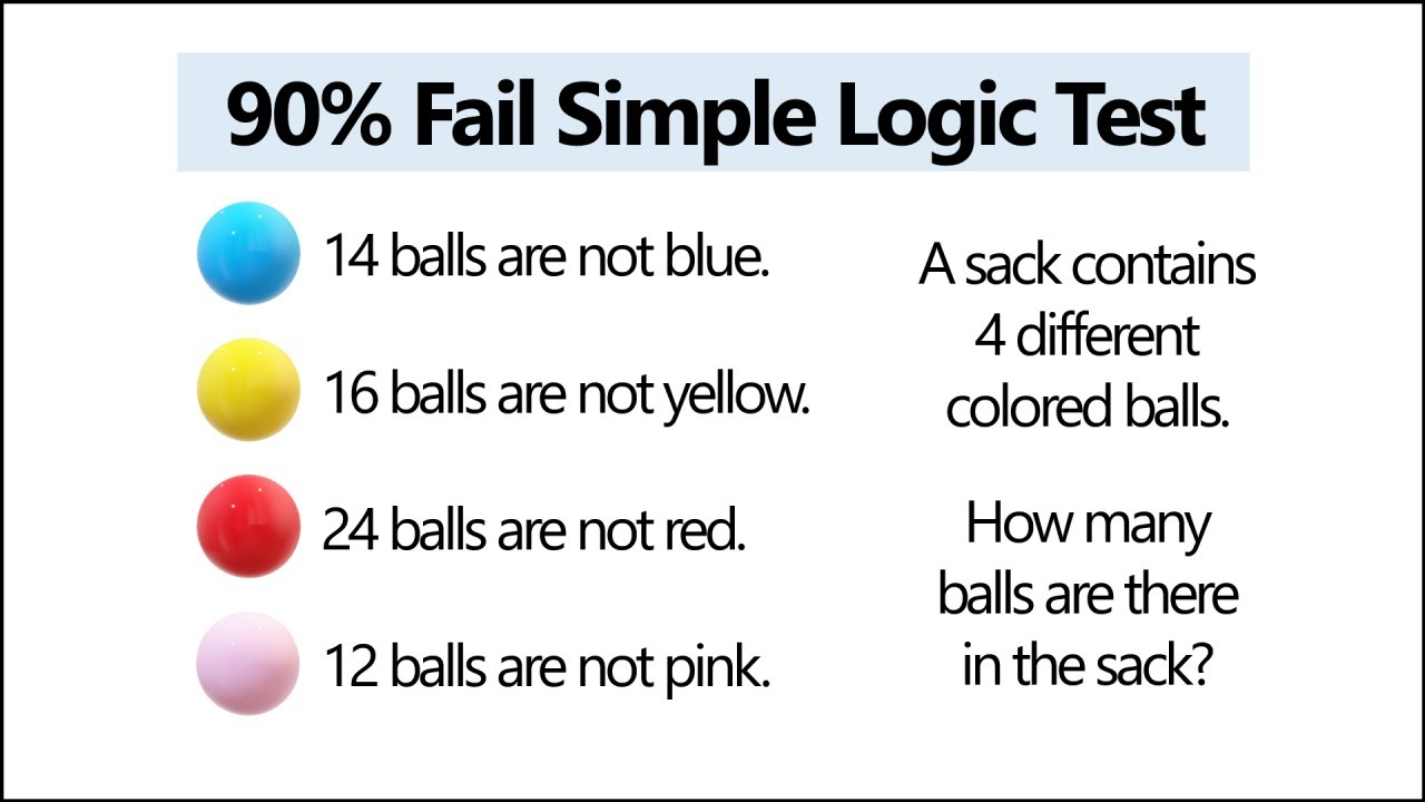 A test question that stumped many students!