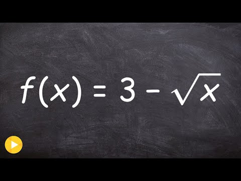 Determine The Domain And Range For The Square Root Function