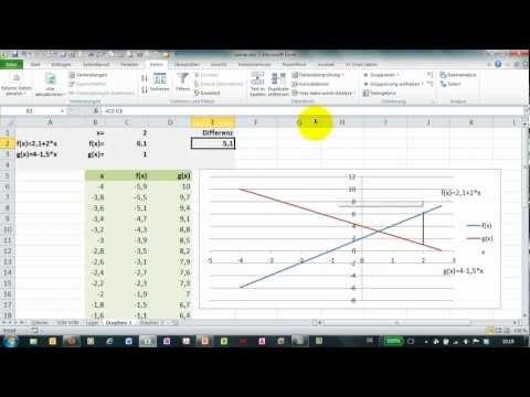 Funktionen erstellen und untersuchen mit dem TI-82 STATS from YouTube · Duration:  15 minutes 40 seconds