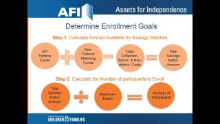 AFI New Grantee Orientation Webinar Two: Launching Your AFI Project (2016)