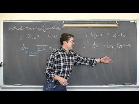 Logarithm Introduction