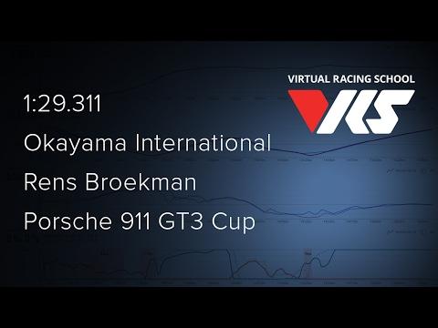 Okayama International - Porsche 911 GT3 Cup - Race Lap Analysis