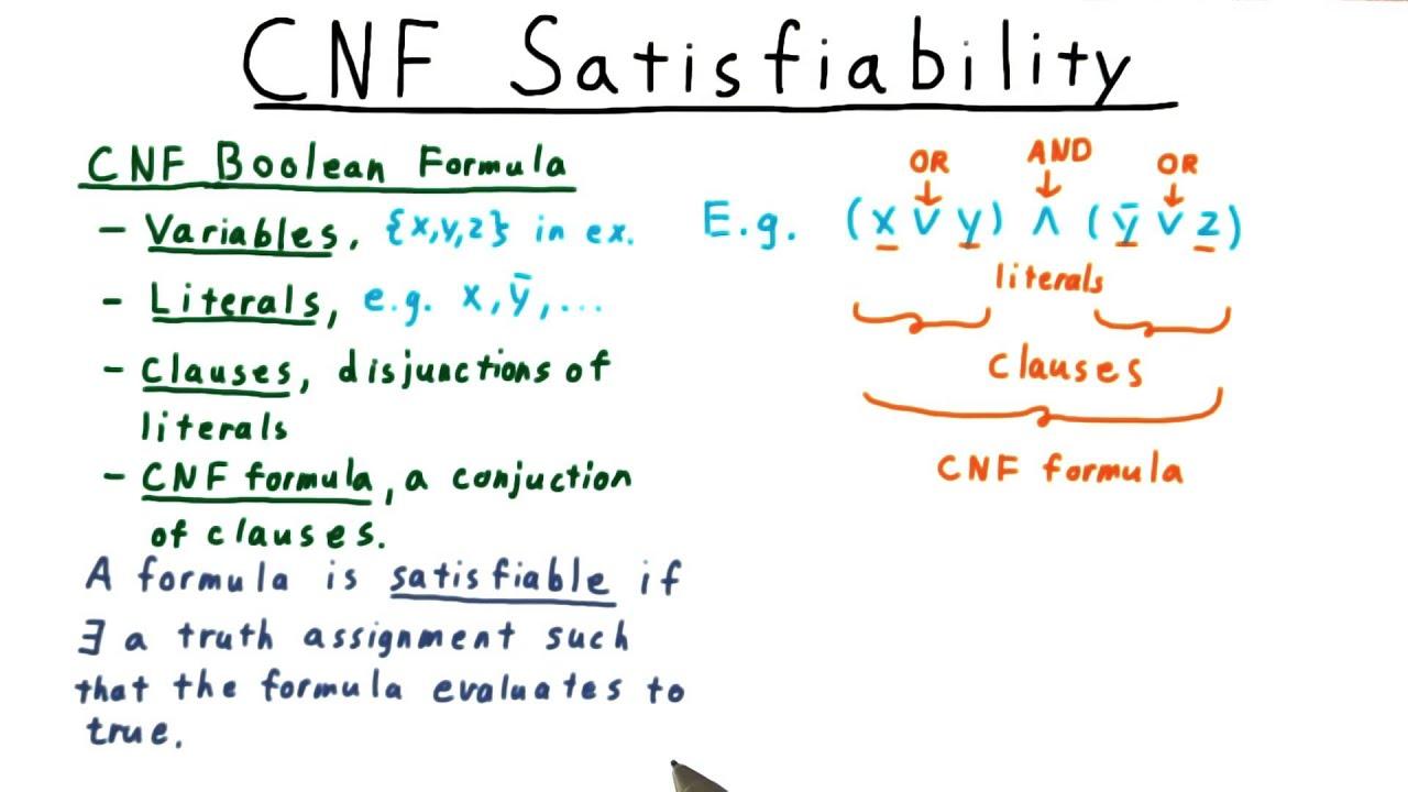CNF Satisfiability - Georgia Tech - Computability, Complexity ...