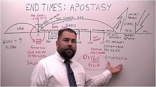 End Times Part 1: Apostasy