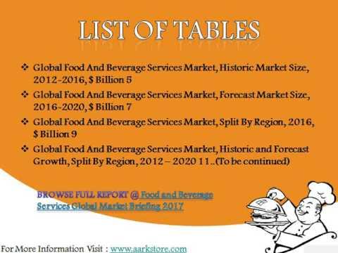 Global Food and Beverage Services Market 2017 : Aarkstore