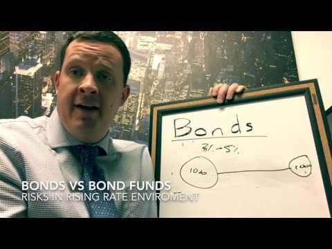Bonds vs. Bond Funds