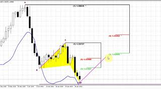 ForexPeaceArmy | Sive Morten Daily, USD/ CAD 02.04.2019
