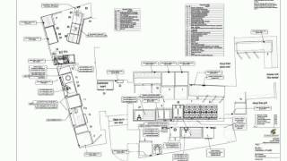 Design Kitchen Layout