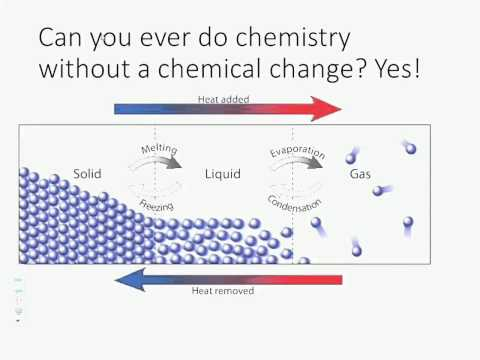 Module 2: Lesson A- Chemical and Physical Properties