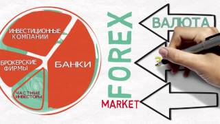 Что такое рынок Форекс? | MaxiMarkets | МаксиМаркетс(, 2014-10-19T08:30:09.000Z)