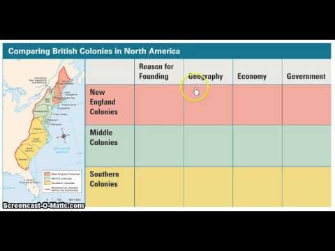 comparing the english colonies of the new world