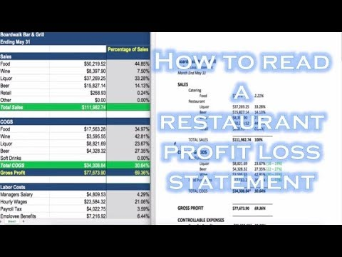how to read a restaurant profit loss statement youtube