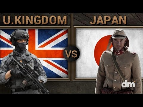 United Kingdom vs Japan - Army/Military Power Comparison 201