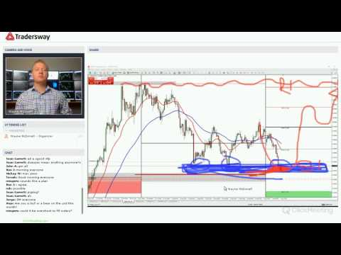 Forex Trading Strategy Webinar Video For Today: (LIVE Monday August 7, 2017)