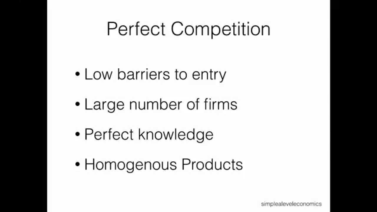 Perfect Competition Economics Of Competitive Markets