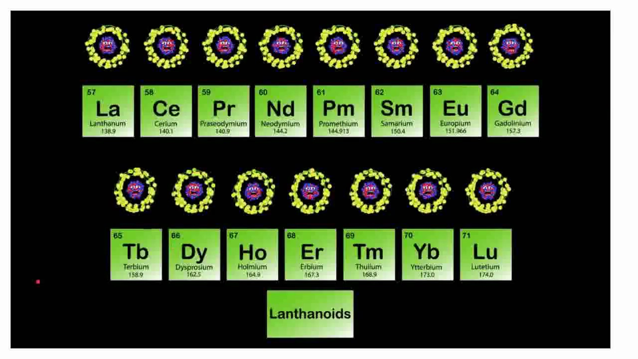 Lanthanide contraction youtube lanthanide contraction gamestrikefo Gallery