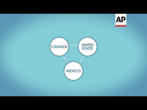 AP Explains: What is NAFTA?