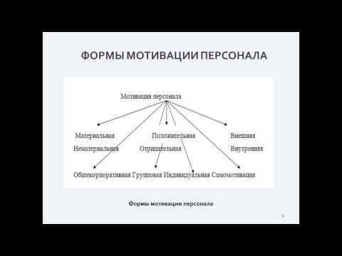 Дипломная презентация по анализу системы мотивации и стимулирования персонала на предприятии