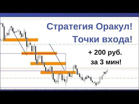Стратегия Оракул - торговля внутри дня! Точки входа! + 200 руб. за 3 мин. на Бинарных опционах!