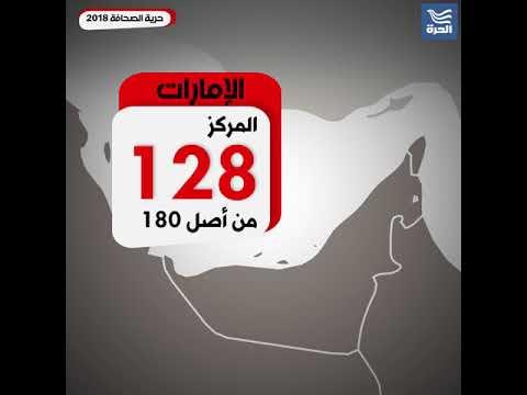 حرية الصحافة في المنطقة  - نشر قبل 40 دقيقة