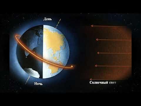 Видеоурок по географии 6 класс движение земли