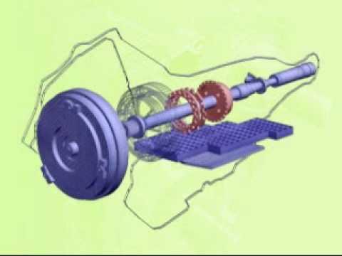 Hqdefault on Diagrama De Transmision Automatica