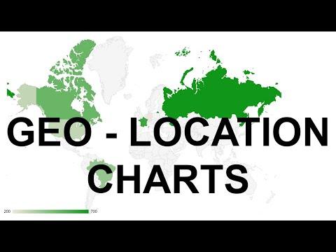 Google Charts API Tutorial   GEO Location Chart