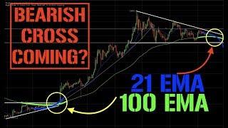 Bitcoin | Critical EMAs ✘ Cross INCOMING???