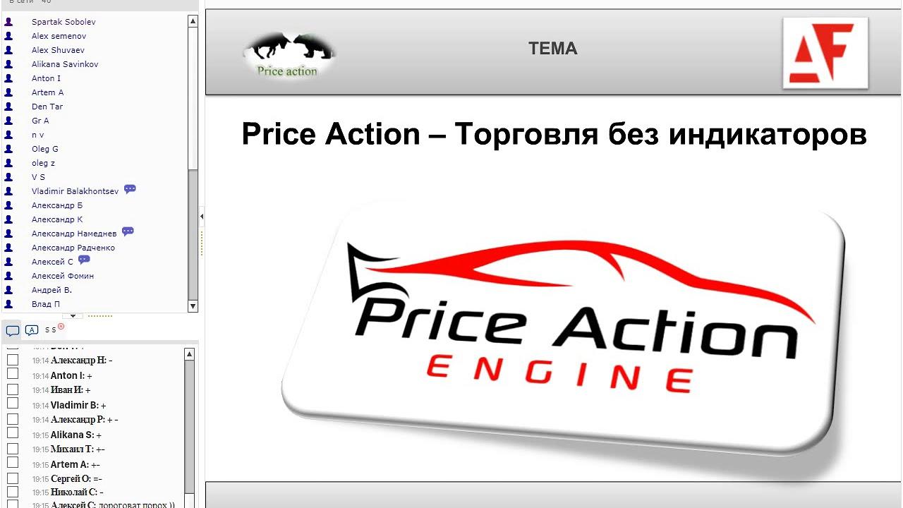 Торговля на форекс без индикаторов price action форекс торговля уровни фибоначчи