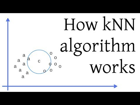 How kNN algorithm works