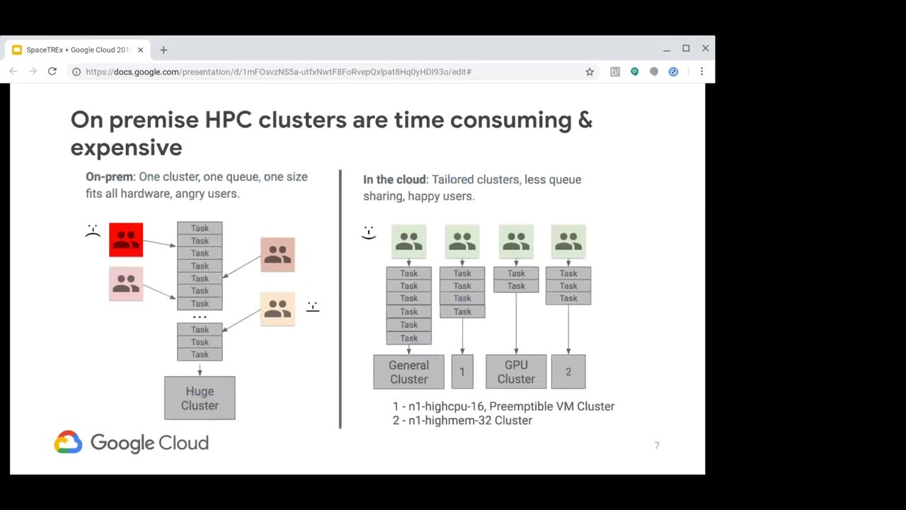 Google on HPC and the Cloud | BH PIRE