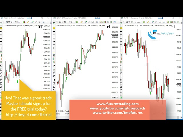 100218 -- Daily Market Review ES CL GC NQ - Live Futures Trading Call Room