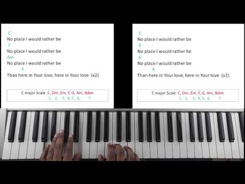 Set a Fire - Will Reagan (Piano Tutorial)