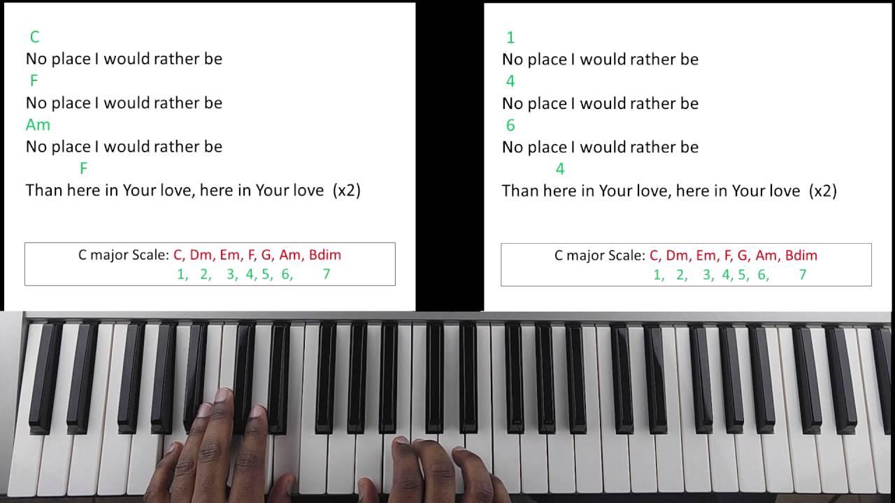 Set a fire will reagan piano tutorial youtube hexwebz Gallery