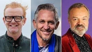The BBC's highest-paid stars