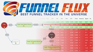 Funnel Flux: Getting Your Funnel Links