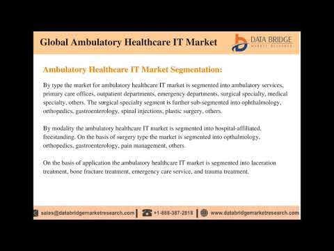 Global Ambulatory Healthcare IT Market – Industry Trends and Forecast to 2024